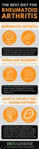 17 best images about infographics diet and nutrition on health look at and