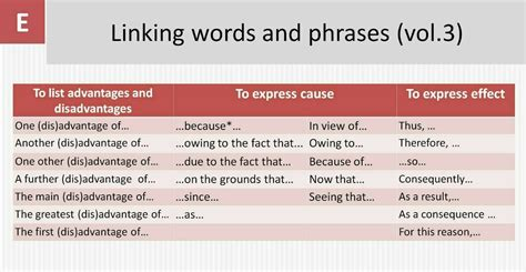 slang words and phrases linking words and phrases