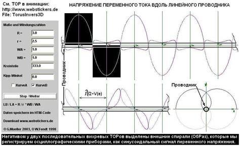 lissajous pattern theory 48 basics of lissajous patterns on an oscilloscope how