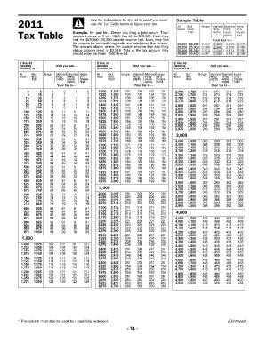 form 1040ez tax table brokeasshome com