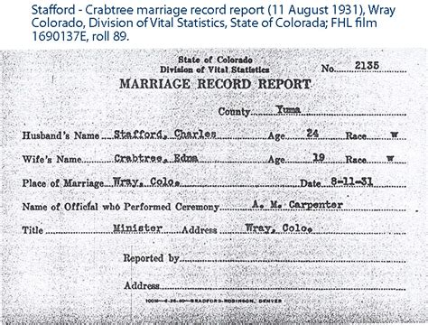 Colorado State Marriage Records Stafford