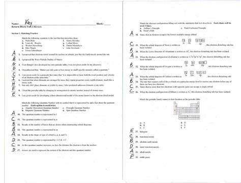 configuration section electron configuration section 5 1 answer key windesign