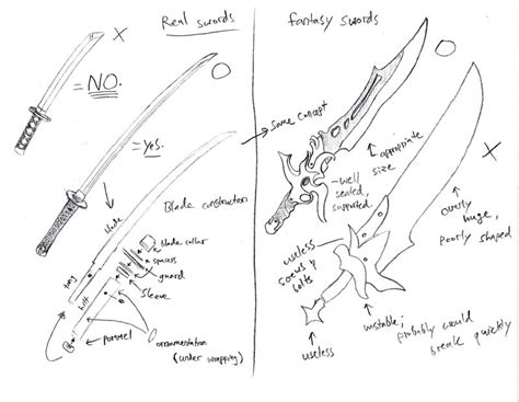 doodle how to make weapon how to draw bladed weapons by shinsengumi77 on deviantart