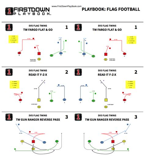 your flag football playbook in seconds firstdown playbook