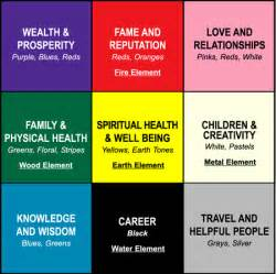 Calming Colours Mental Health feng shui feng shui palm beach south florida and los