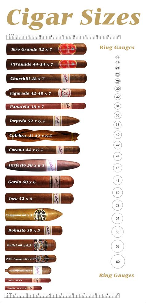 printable cigar ring size chart gentlemen s way of life on pinterest cigars art of