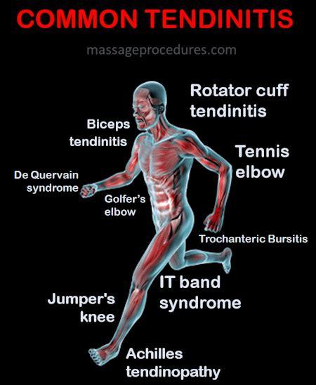 massage therapy  tendinitis