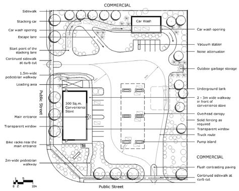 gas station floor plan the world according to me design gas station with