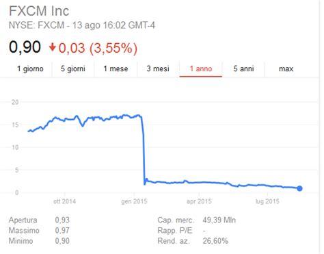 carige valore azionario il broker fxcm perde mezzo miliardo nel primo semestre 2015