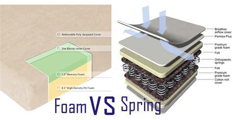 Mattress Vs Foam Mattress by Comparison Between Innerspring Mattress And Memory Foam