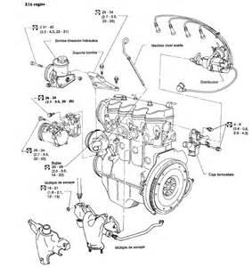 diagrama de motores i14 87 toyota pickup wiring diagram 15 on 87 toyota pickup wiring diagram
