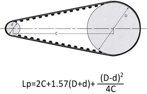 5 Pulley Belt Length Calculator Online Free