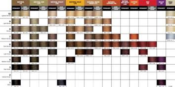 vero k pak color chart joico lumishine color swatch chart confessions of a