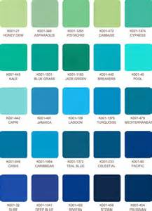 Bathroom Ideas Colors look what you can make with my kona designer series