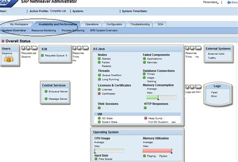 sap workflow administrator no administrator found for the task in sap workflow 28