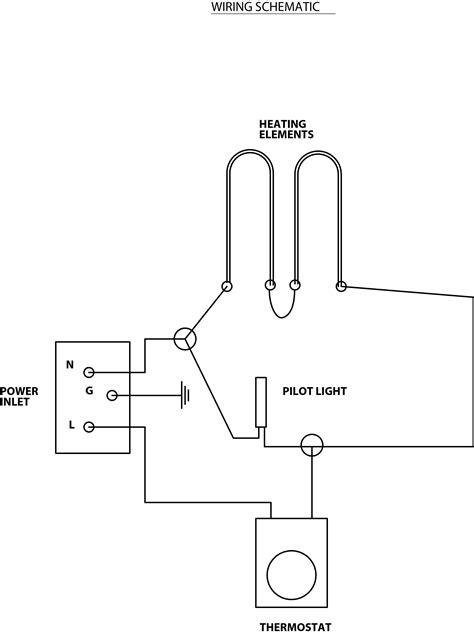 Type 4 dryWIRE® Oven | Phoenix International