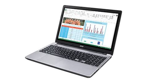 should i buy a boat or cer acer aspire v touch screen replacement foto bugil bokep 2017