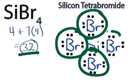 lewis diagram for silicon sibr4 lewis structure how to draw the lewis structure for