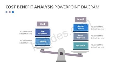 Cost Benefit Analysis Powerpoint Diagram Pslides Cost Benefit Analysis Powerpoint Template