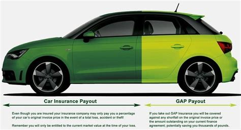 toyota car insurance contact do you need gap insurance arlington toyota