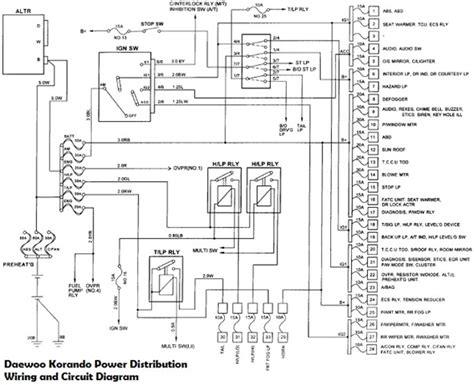 Waterpump Chery Qq By Toko E daewoo lanos ecu wiring diagram somurich