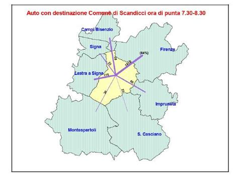 banche scandicci untitled document web tiscali it