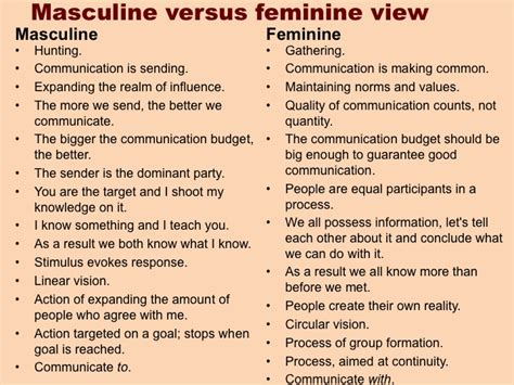 Femininity And Masculinity Essay by 1000 Images About Masculine Vs Feminine On