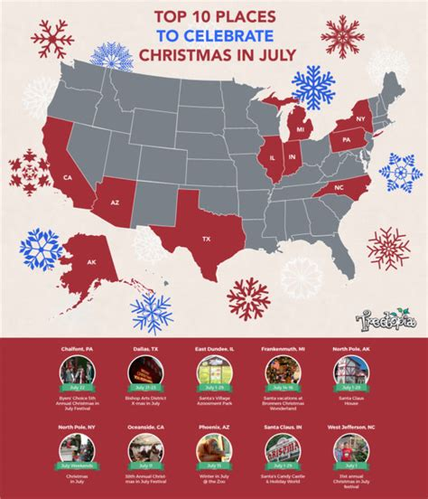 the top places to celebrate christmas in july info carnivore