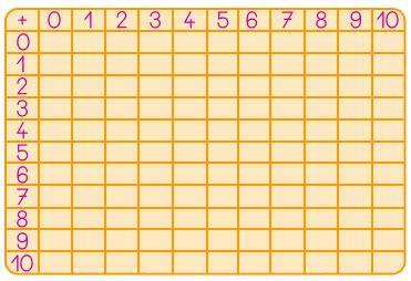 cours de maths cp construire compl 233 ter et utiliser une