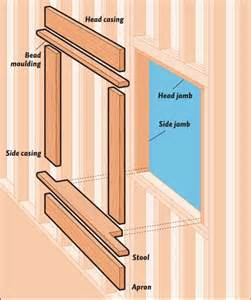 1000 ideas about exterior window trims on