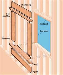 1000 ideas about exterior window trims on pinterest