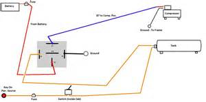 horn installation diagram pictures to pin on pinsdaddy