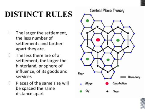 lesson 4 central place theory dhs world geo