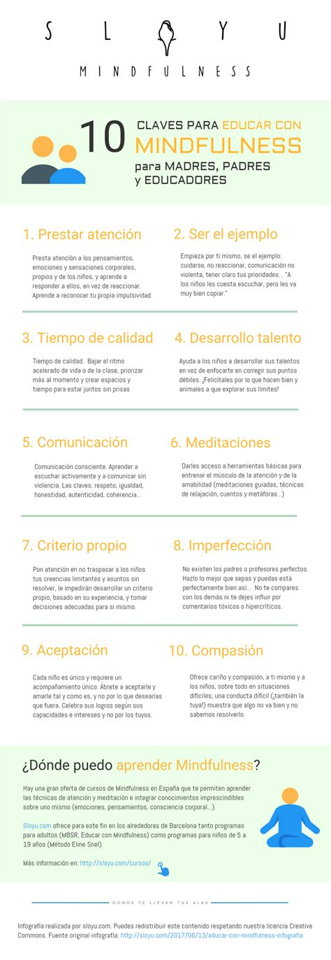 educacin mindfulness el 8484456730 infograf 237 a 10 claves para educar con mindfulness
