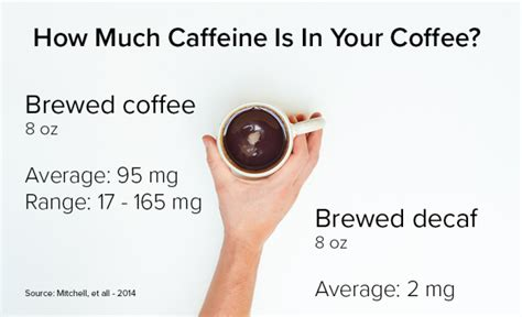 How Much Caffeine Is Much Nervous About Caffeine Don T Be The Pull