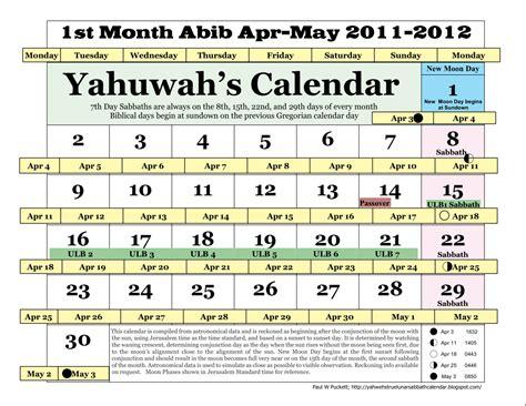 What S The Calendar Iaua S True Lunar Solar Sabbath Calendar Yahuwah S