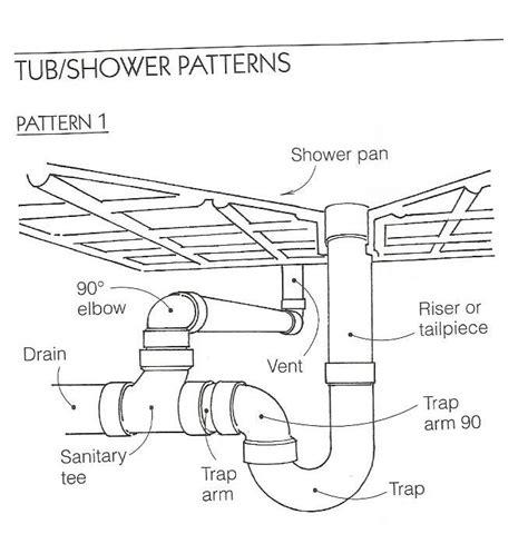 below grade sink drain image result for diagrams of plumbing venting plumbing