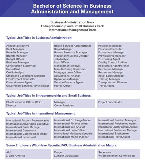 Vcu Mba Salary by What Can I Do With A Management Major Supply Chain Human