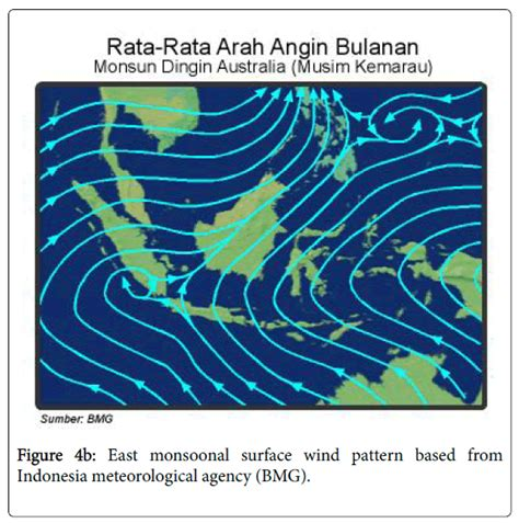 wind pattern indonesia study of the indonesia wind power energy using secondary