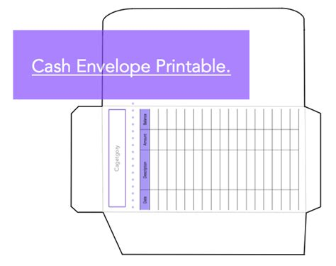 money monday cash envelope system saving scotts