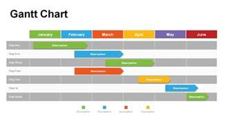 Powerpoint Gantt Chart Template by Gantt Charts Powerpoint Templates Powerslides