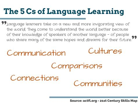 language cs take technology from idea to practice in foreign language