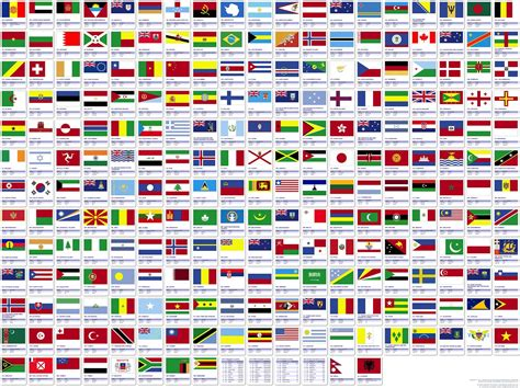 flags of the world without names just call me frank our endeavour at being frank