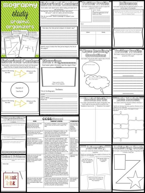 biography book report graphic organizer graphic organizers graphics and organizers on