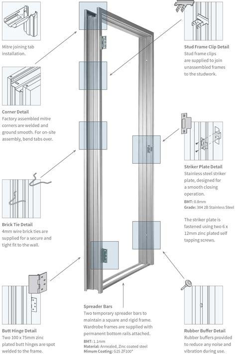 window repair material wooden frame doors steel door frame components industrius estate