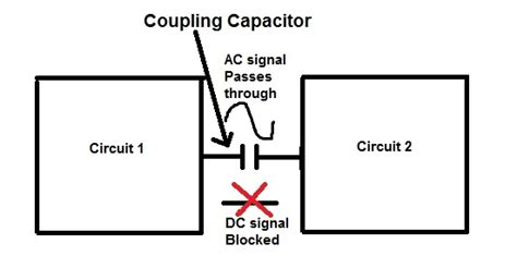 how to use capacitors in dc circuits what is a coupling capacitor