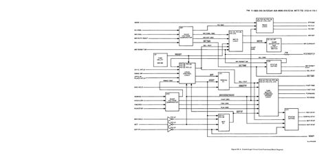 logic block diagram patent us5731712 programmable gate array for relay ladder