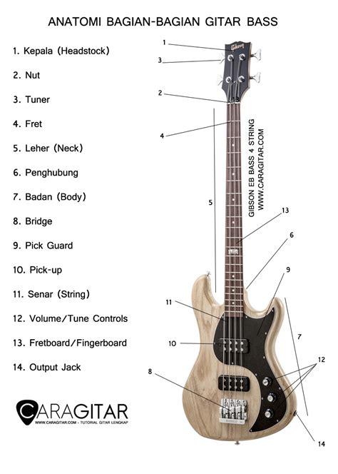 tutorial gitar listrik anatomi bagian bagian gitar bass tutorial gitar lengkap
