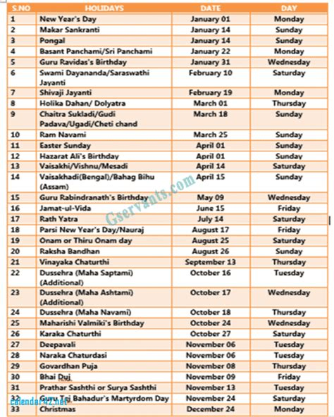 new year 2015 government schedule new year government schedule 28 images list of