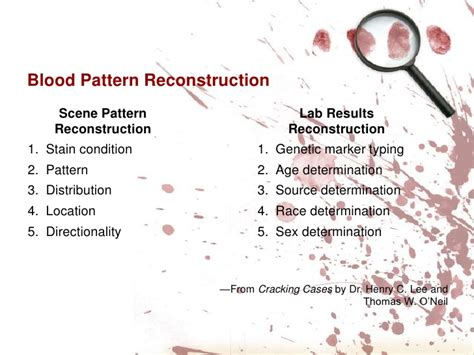 bloodstain pattern analysis lab blood spatter analysis ppt